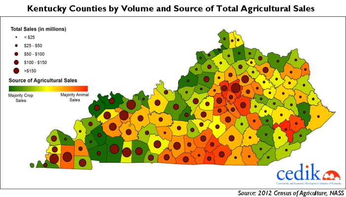 KY Counties by Volume and Source to Total Ag Sales