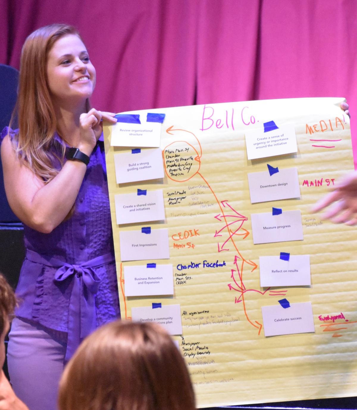 Leading Collaborative CommunityChange